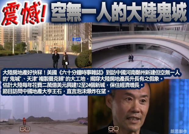 中国房地产崩盘的美联储锦囊
