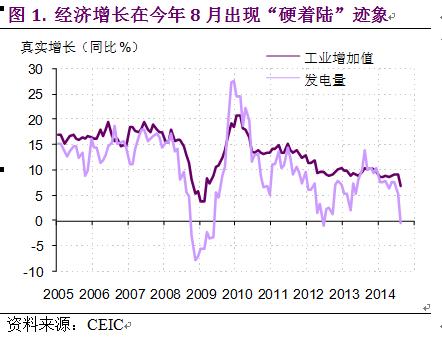 中国经济正渴死在海水中