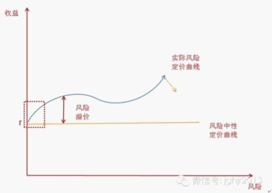 宋光辉金融小品2|一张图看懂中国的融资形势