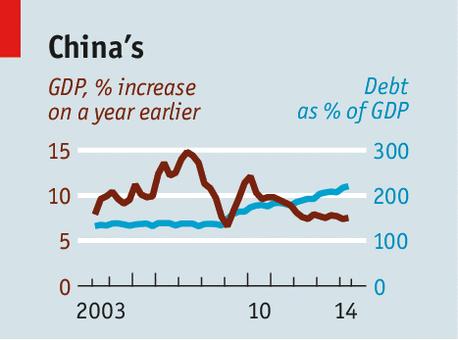 债务问题:中国经济的最大隐患