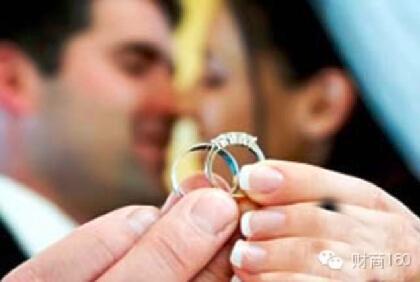 剩女的机会成本(一)婚姻可能是最糟糕的投资