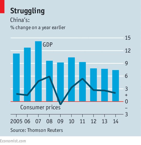 中国宏观数据:受春节因素影响很大