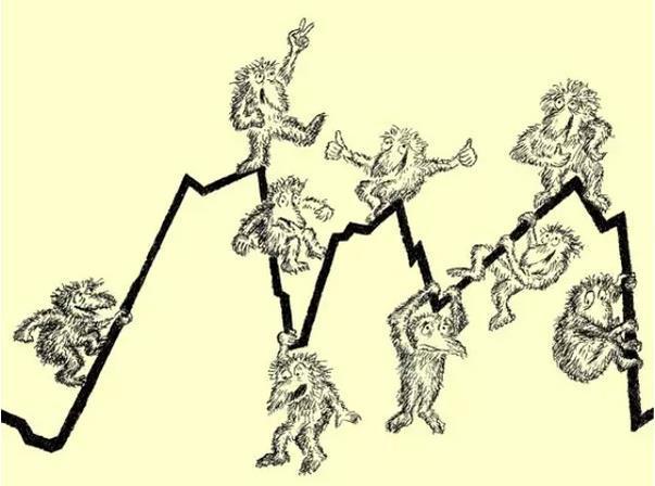 信心和经济波动