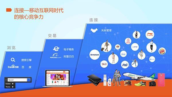 """""""连接管理""""时代的到来——2015年中国数字营销前沿展望"""