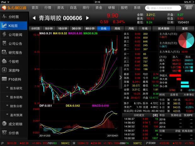青海明胶000606