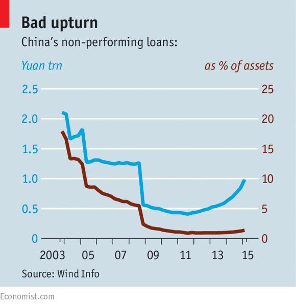 处置银行不良资产的新方式
