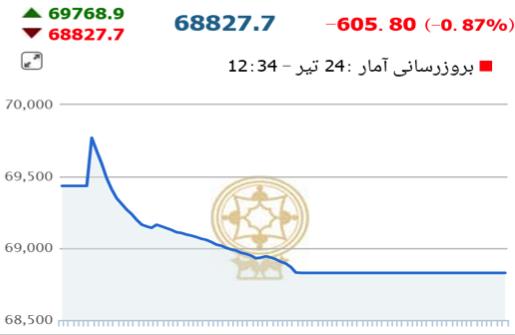 伊核谈判成功,德黑兰股市为何跌了?|伊朗行记