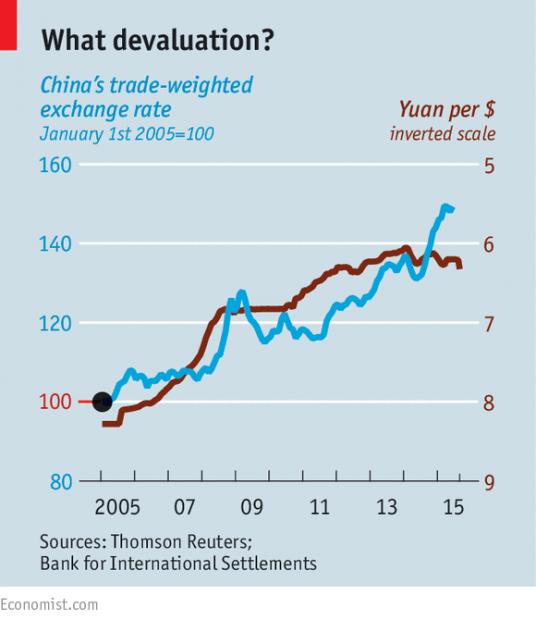 人民币贬值:除了拉动出口,还有其他原因吗?