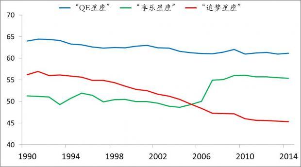 警惕低储蓄新兴市场国家风险