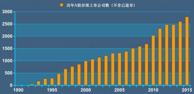 管中窥豹:透过上市公司总量数据看宏观经济