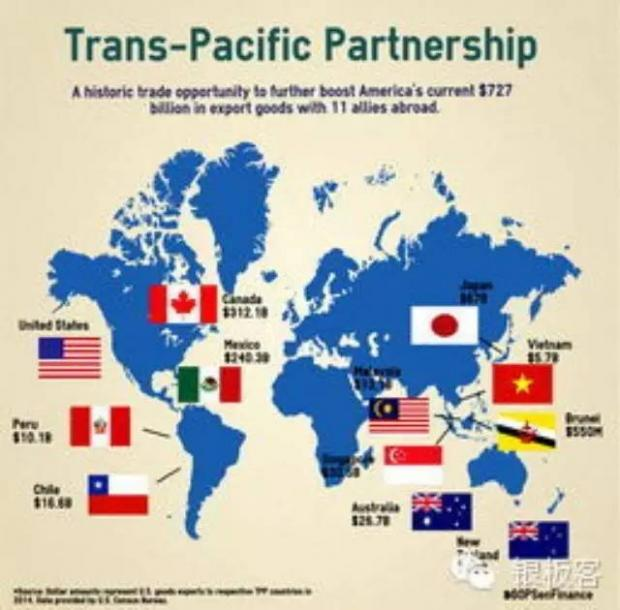 热点关注   TPP真能把中国踢疼吗?几个真相及诺奖得主雄文