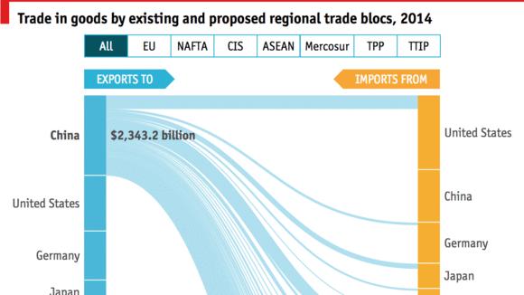 TPP的内容、批准程序,以及未来发展