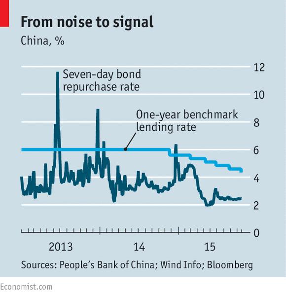 利率自由化:会改变中国金融系统吗?
