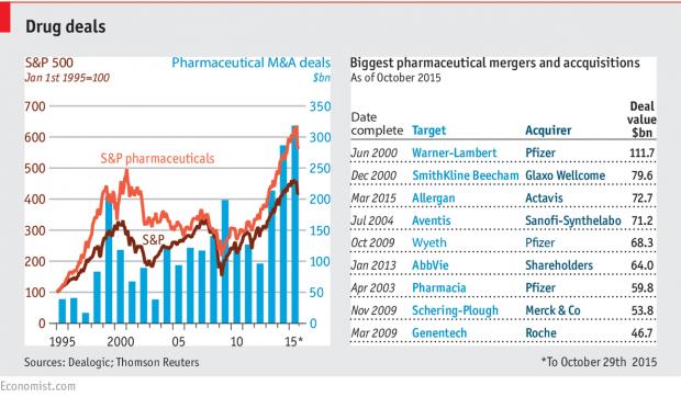 伟哥+肉毒杆菌: 又一千亿美元巨型交易、全球第一大药企呼之欲出?