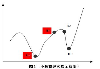 成语的经济学重读