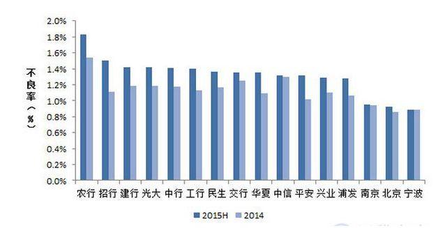 幻象中的中国经济2015