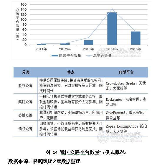 券商互联网普惠金融服务产品平台及设计(二)