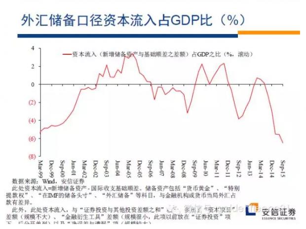 中国利率变局,结构转型与经济增长