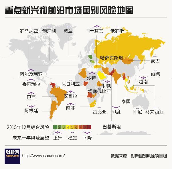 2016年影响海外投资的十大政治风险