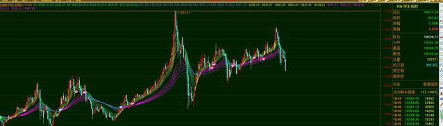 港股新低!香港的情况比98年更糟