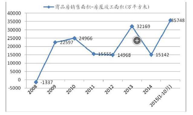 抵御金融危机中国都要做哪些准备