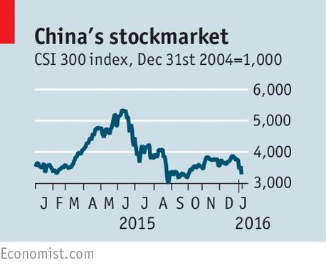 中国股市、汇市和经济增长:过于管控?