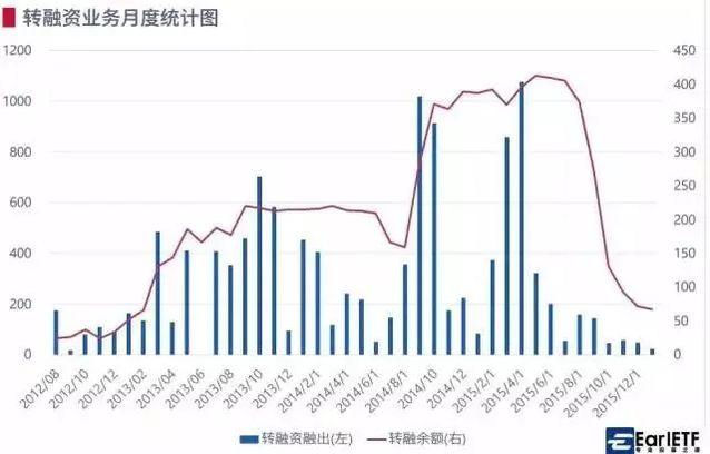 数据说话:股市吸引力不足楼市购买力已到极限