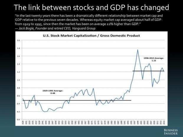 为什么巴菲特90%的财富是50岁以后积累的?看图吧:华尔街人眼中当前最重要十张图表