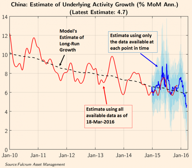 外国经济学家:中国新宏观经济战略浮出水面