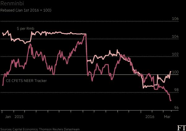 人民币汇率又让世界困惑了?