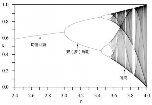 """非常规货币政策长期化:""""南郭先生""""们的独奏曲"""
