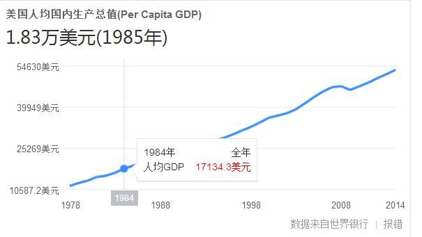 L型经济没什么不好?最怕遇到资产泡沫