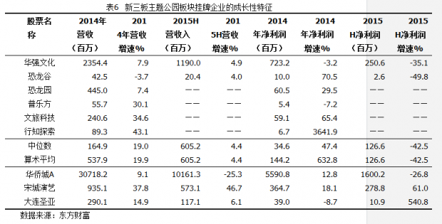 华强文化:新三板全产业链文化主题公园企业