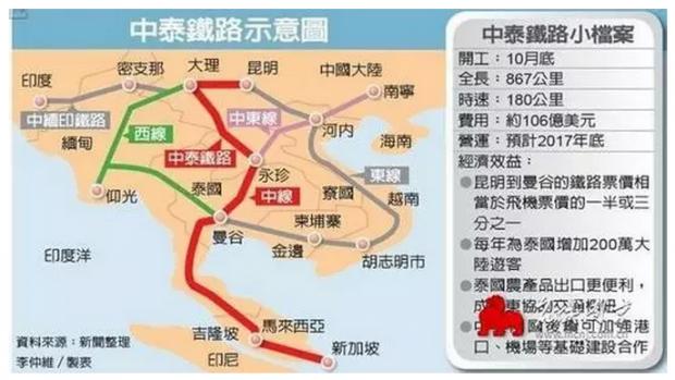 """中泰铁路项目""""出状况"""",中国怎么办"""