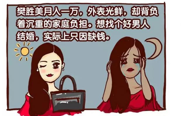 如果你是樊胜美,你该怎么投资?