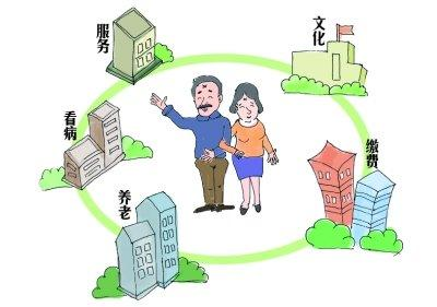 [原创]城市发展:从量的扩张到质的提升