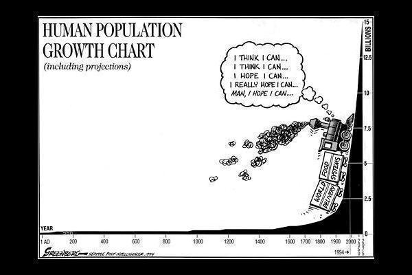 指数级增长的驱动力和障碍究竟有几个?