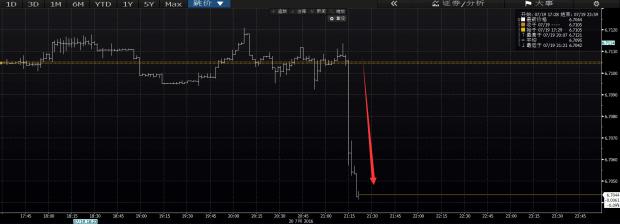 汇率战进入相持阶段,A股打开最后的逃离窗口