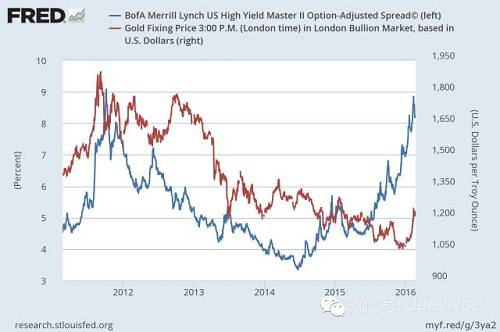 吴裕彬:关于美元黄金牛市的超级大预测