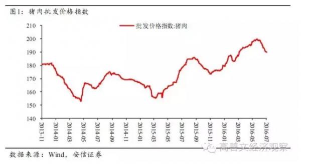 债券收益率下行 人民币汇率贬值放缓