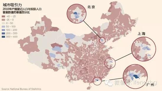 计划生育,破坏了中国经济发展的平衡