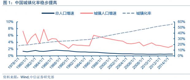 近期地产债跟踪——阳光下的泡沫