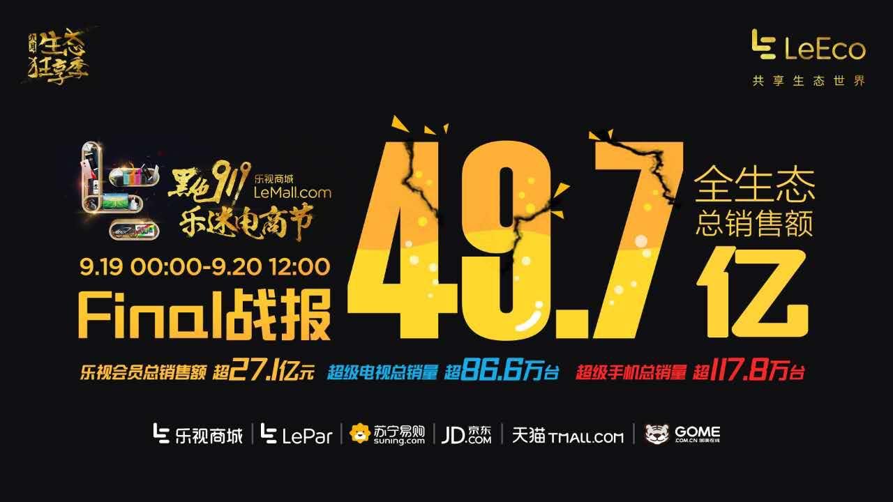 919乐迷节49亿销量+乐Pro3预约破357万  双重利好乐视生态迎来爆发时刻