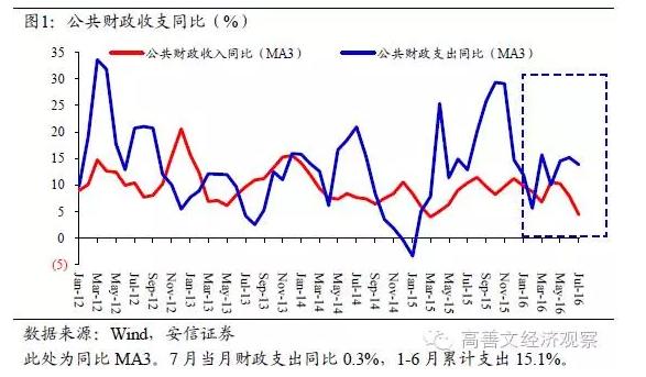 """短周期工业品价格的""""蜜月期""""快结束了吗?"""