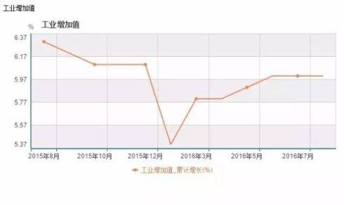 时寒冰:房价运费煤价轮番上涨之谜