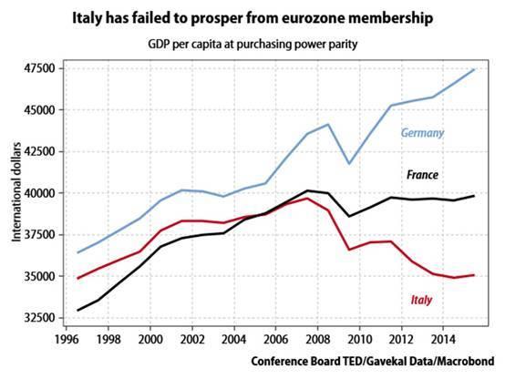 金融海啸和欧洲的超级黑天鹅
