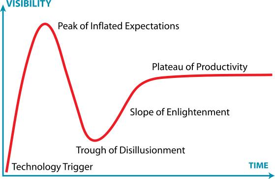 3D打印从狂热到覆灭,到最近开始悄悄再崛起,越来越有商业效率