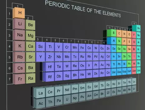 翻开元素周期表,黄金的外星特征决定了历史地位