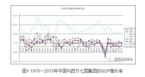 政企合谋:理解中国之谜的新视角