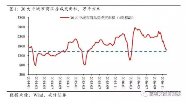 商品价格强势 债券调整延续